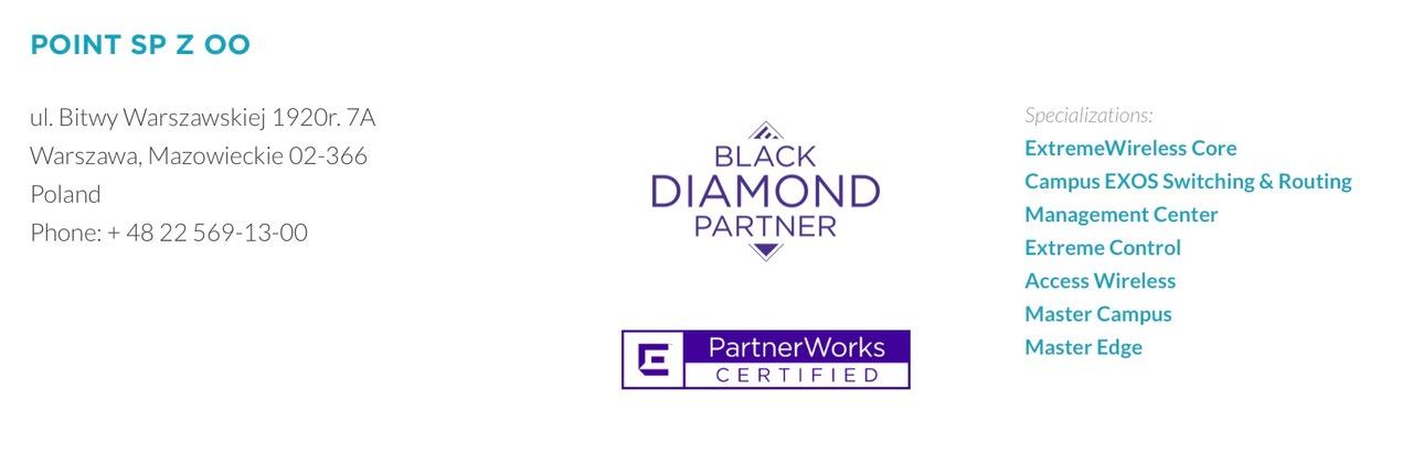 Extreme partnerstwo